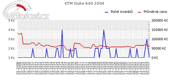 KTM Duke 640 2004
