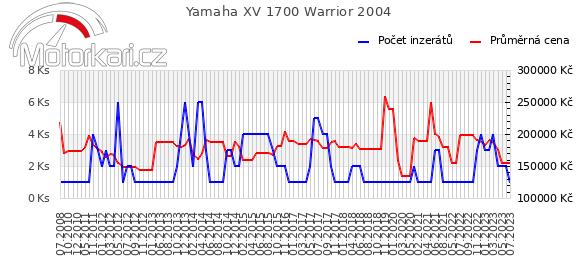 Yamaha XV 1700 Warrior 2004