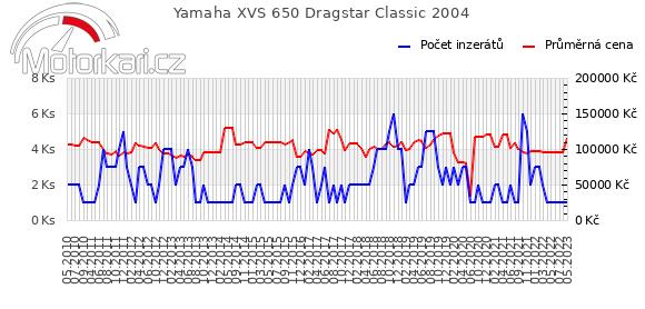 Yamaha XVS 650 Dragstar Classic 2004