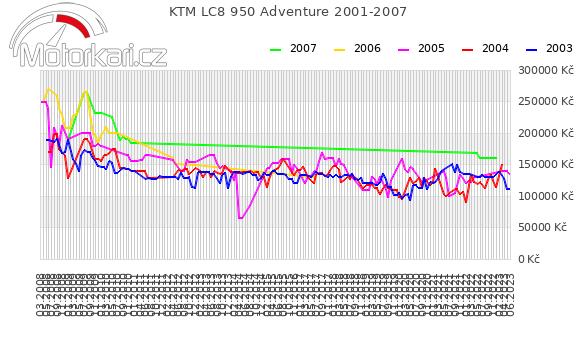 KTM LC8 950 Adventure 2001-2007