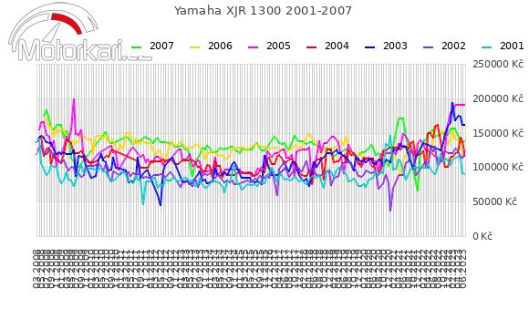 Yamaha XJR 1300 2001-2007