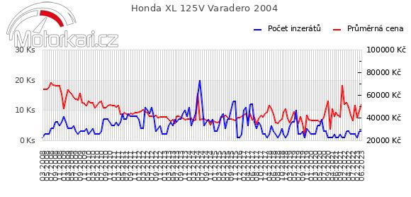 Honda XL 125V Varadero 2004