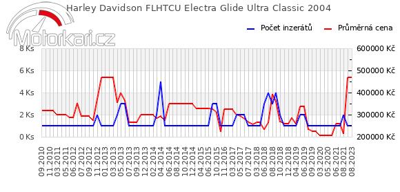 Harley Davidson FLHTCU Electra Glide Ultra Classic 2004