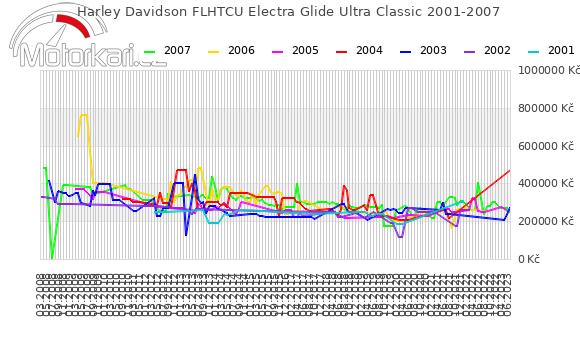 Harley Davidson FLHTCU Electra Glide Ultra Classic 2001-2007