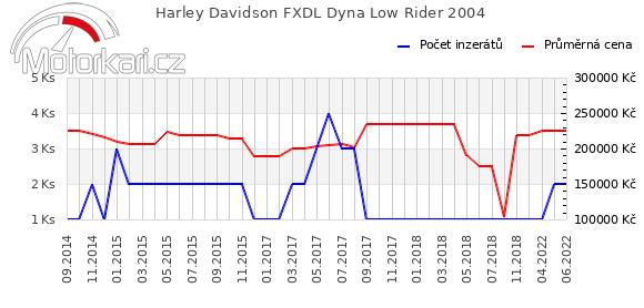 Harley Davidson FXDL Dyna Low Rider 2004