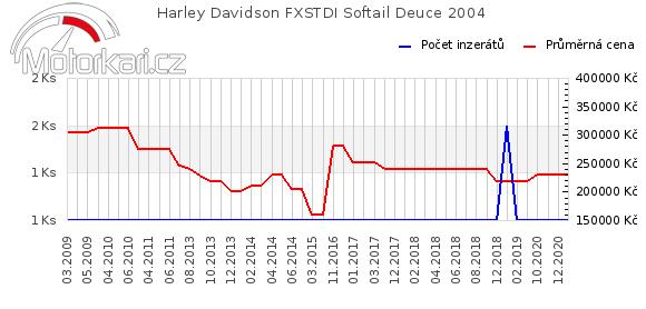 Harley Davidson FXSTDI Softail Deuce 2004