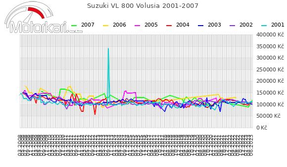 Suzuki VL 800 Volusia 2001-2007