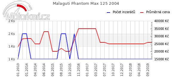 Malaguti Phantom Max 125 2004