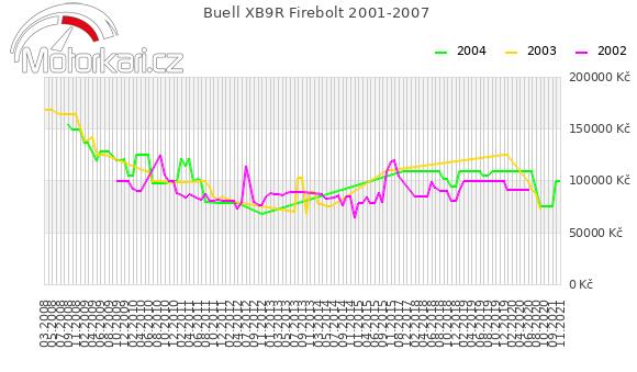 Buell XB9R Firebolt 2001-2007
