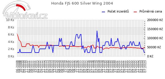 Honda FJS 600 Silver Wing 2004
