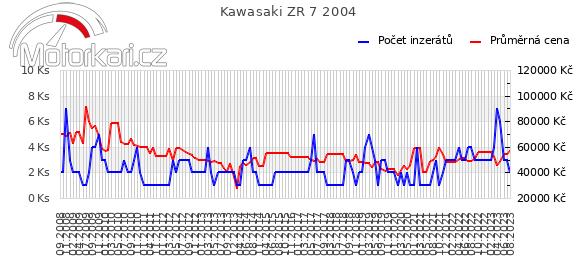 Kawasaki ZR 7 2004