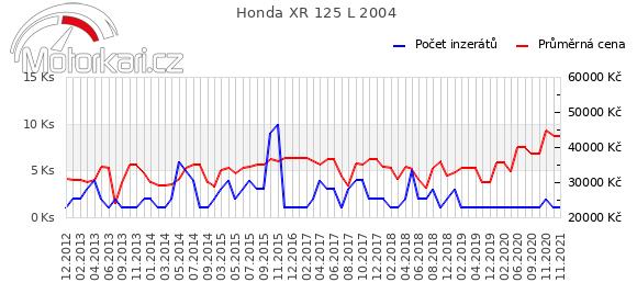 Honda XR 125 L 2004