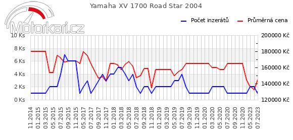 Yamaha XV 1700 Road Star 2004