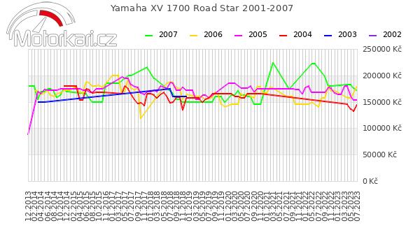 Yamaha XV 1700 Road Star 2001-2007