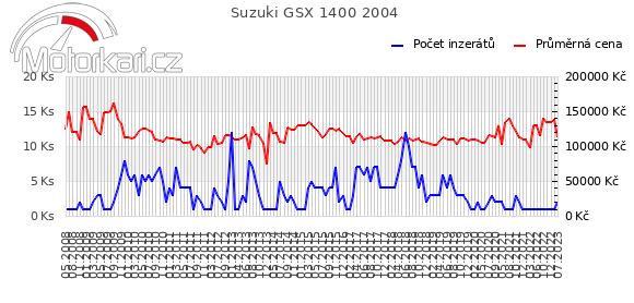 Suzuki GSX 1400 2004