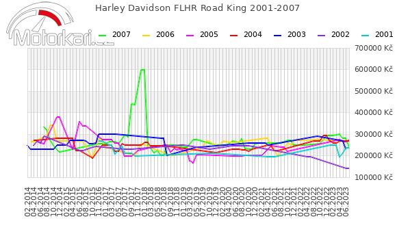 Harley Davidson FLHR Road King 2001-2007