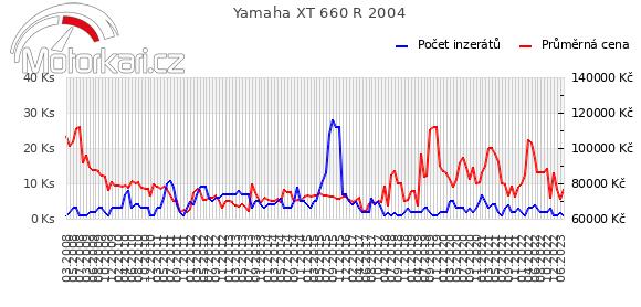 Yamaha XT 660 R 2004