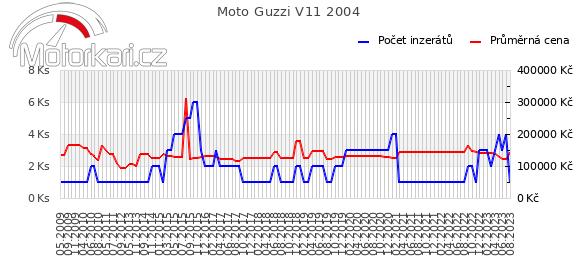 Moto Guzzi V11 2004
