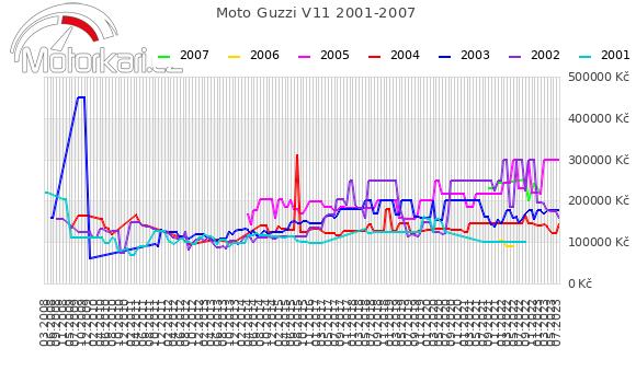 Moto Guzzi V11 2001-2007