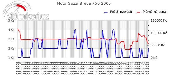 Moto Guzzi Breva 750 2005