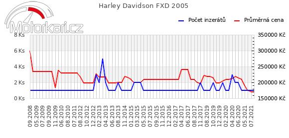 Harley Davidson FXD 2005