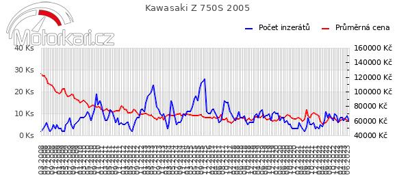 Kawasaki Z 750S 2005