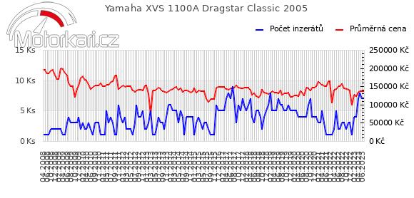 Yamaha XVS 1100A Dragstar Classic 2005