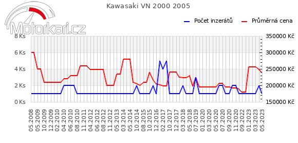 Kawasaki VN 2000 2005