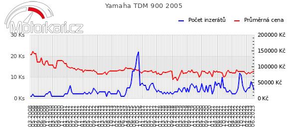 Yamaha TDM 900 2005