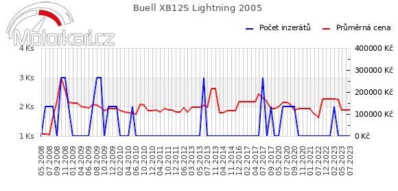Buell XB12S Lightning 2005