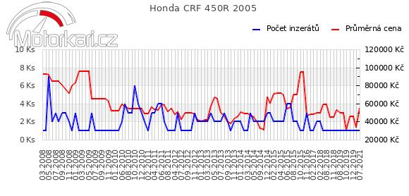 Honda CRF 450R 2005