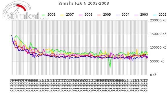 Yamaha FZ6 N 2002-2008