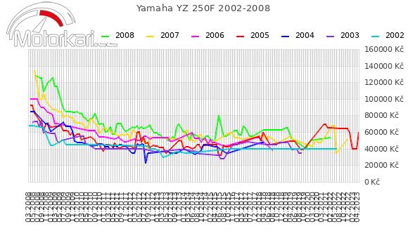 Yamaha YZ 250F 2002-2008