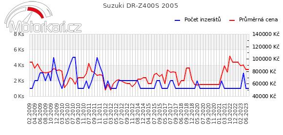 Suzuki DR-Z400S 2005