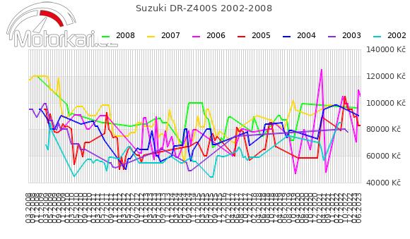 Suzuki DR-Z400S 2002-2008