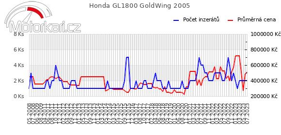 Honda GL1800 GoldWing 2005