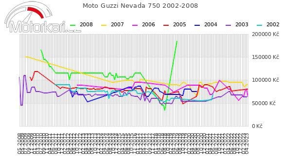Moto Guzzi Nevada 750 2002-2008