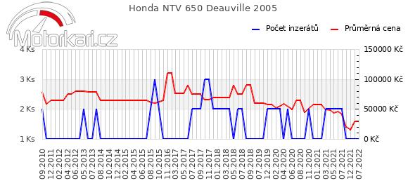 Honda NTV 650 Deauville 2005