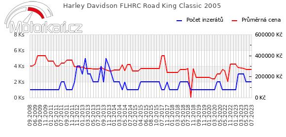 Harley Davidson FLHRC Road King Classic 2005