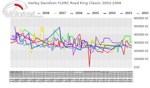 Harley Davidson FLHRC Road King Classic 2002-2008