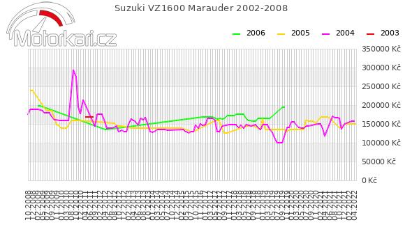 Suzuki VZ1600 Marauder 2002-2008