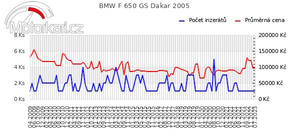BMW F 650 GS Dakar 2005