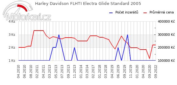 Harley Davidson FLHTI Electra Glide Standard 2005
