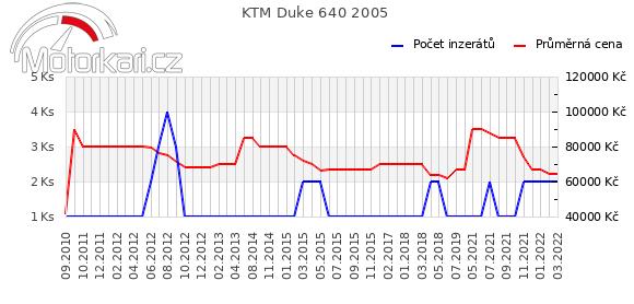 KTM Duke 640 2005