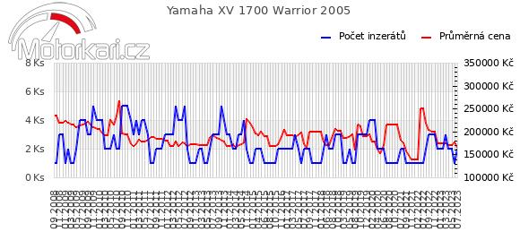 Yamaha XV 1700 Warrior 2005