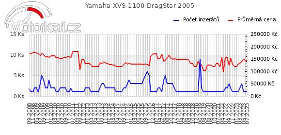 Yamaha XVS 1100 DragStar 2005