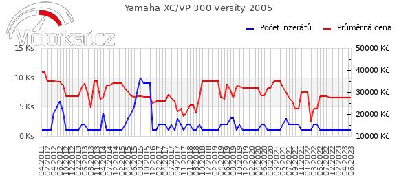 Yamaha XC/VP 300 Versity 2005