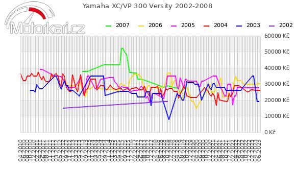 Yamaha XC/VP 300 Versity 2002-2008