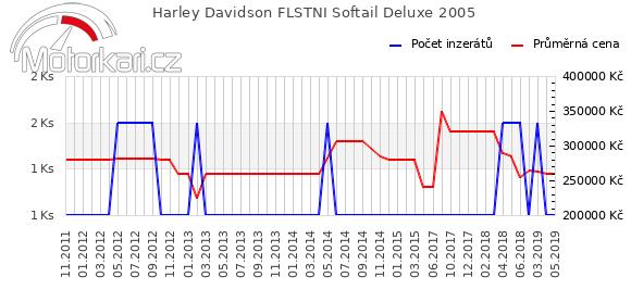 Harley Davidson FLSTNI Softail Deluxe 2005