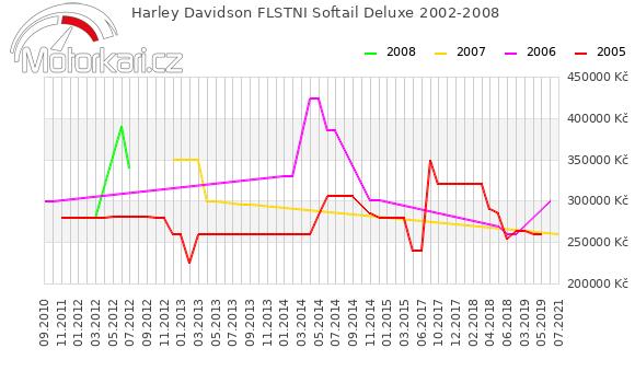 Harley Davidson FLSTNI Softail Deluxe 2002-2008